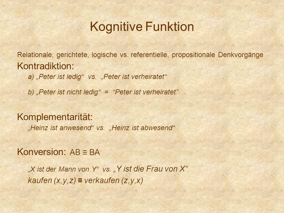 Kognitive Funktion Relationale, gerichtete, logische vs. referentielle, propositionale Denkvorgänge Kontradiktion: a) Peter ist ledig vs. Peter ist ve