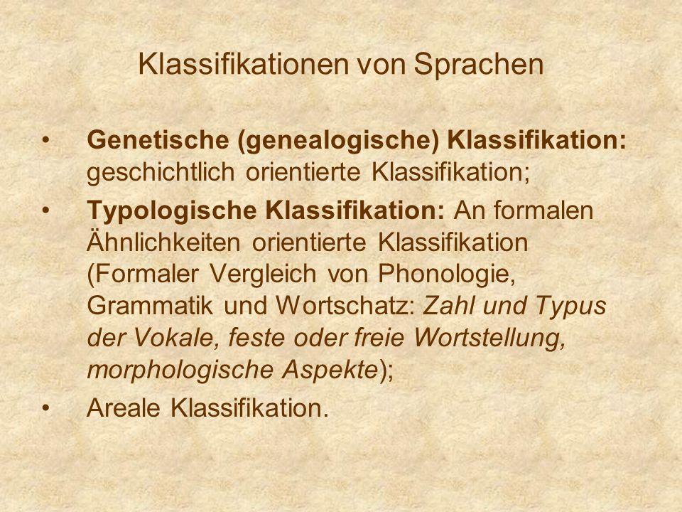 Klassifikationen von Sprachen Genetische (genealogische) Klassifikation: geschichtlich orientierte Klassifikation; Typologische Klassifikation: An for