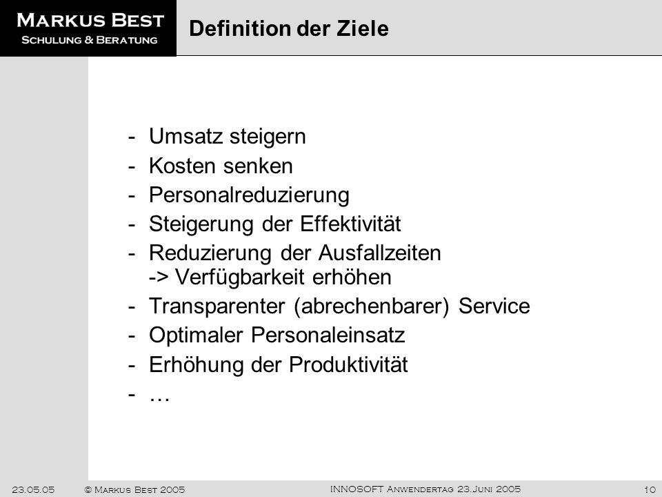 INNOSOFT Anwendertag 23.Juni 2005 23.05.05© Markus Best 200510 -Umsatz steigern -Kosten senken -Personalreduzierung -Steigerung der Effektivität -Redu