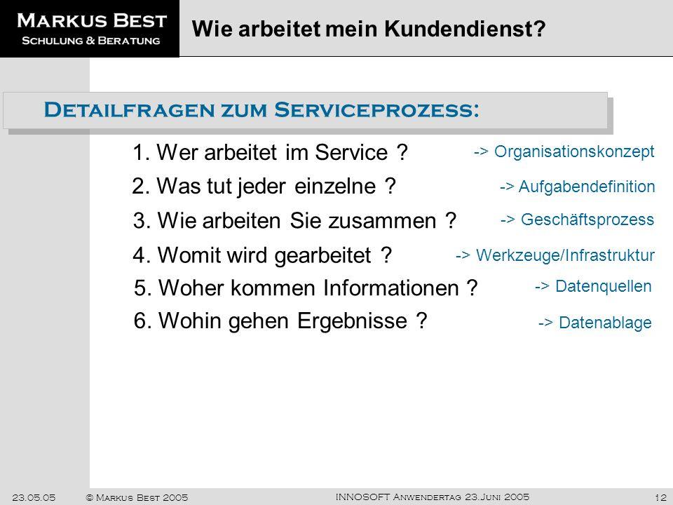 INNOSOFT Anwendertag 23.Juni 2005 23.05.05© Markus Best 200512 1. Wer arbeitet im Service ? Wie arbeitet mein Kundendienst? Detailfragen zum Servicepr