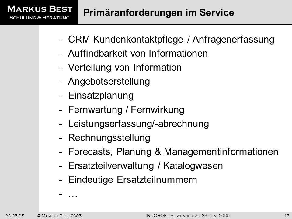 INNOSOFT Anwendertag 23.Juni 2005 23.05.05© Markus Best 200517 -CRM Kundenkontaktpflege / Anfragenerfassung -Auffindbarkeit von Informationen -Verteil