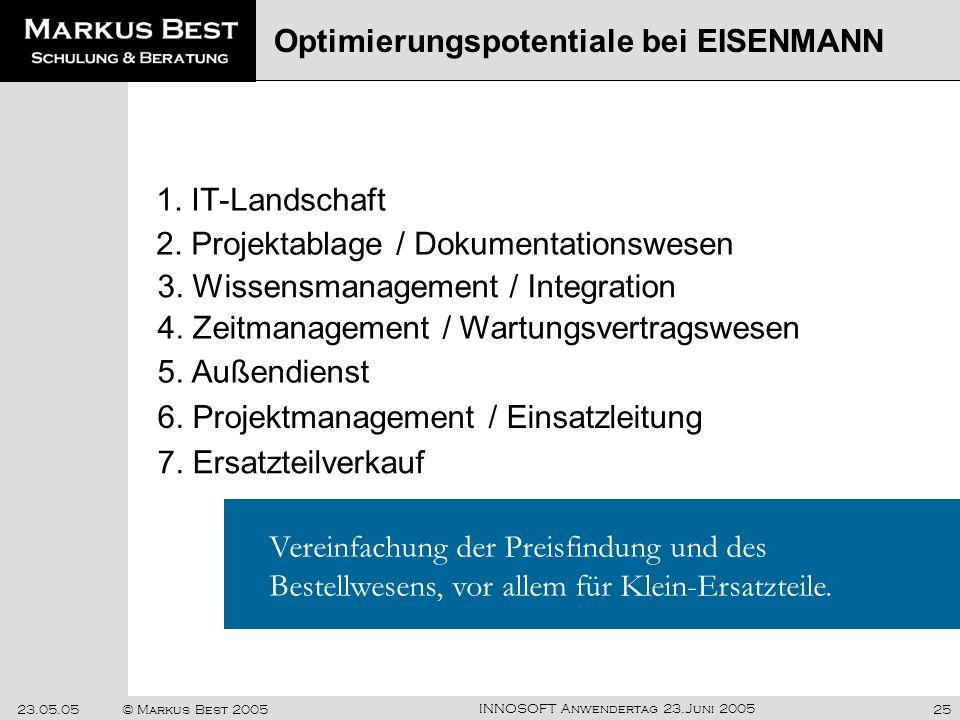 INNOSOFT Anwendertag 23.Juni 2005 23.05.05© Markus Best 200525 1. IT-Landschaft Optimierungspotentiale bei EISENMANN Vereinfachung der Preisfindung un