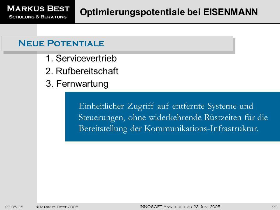 INNOSOFT Anwendertag 23.Juni 2005 23.05.05© Markus Best 200528 1. Servicevertrieb Optimierungspotentiale bei EISENMANN Einheitlicher Zugriff auf entfe