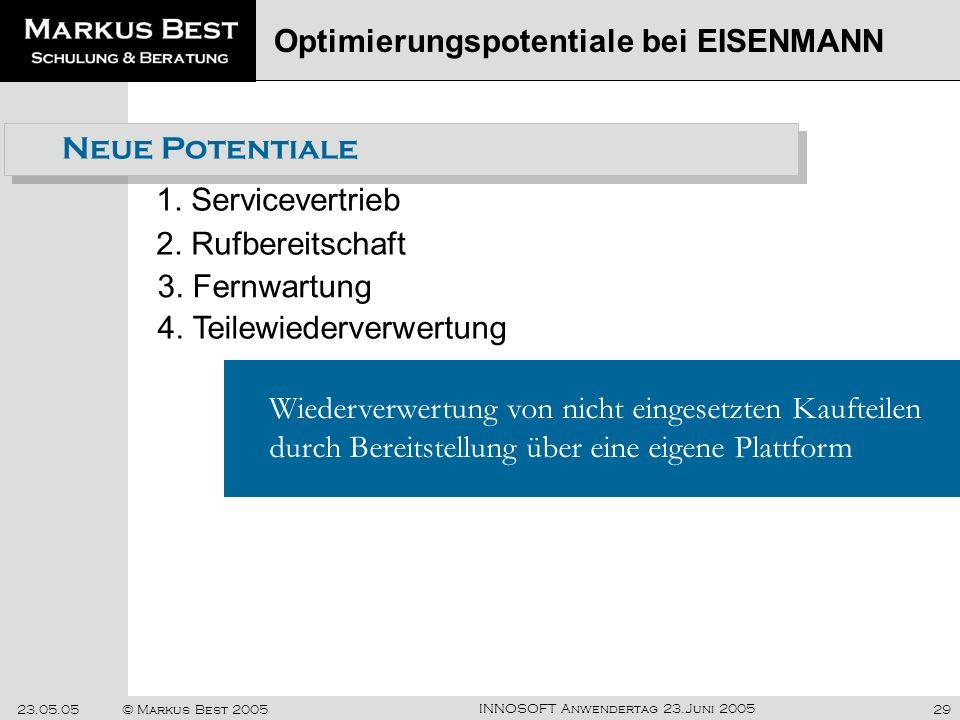 INNOSOFT Anwendertag 23.Juni 2005 23.05.05© Markus Best 200529 1. Servicevertrieb Optimierungspotentiale bei EISENMANN Wiederverwertung von nicht eing