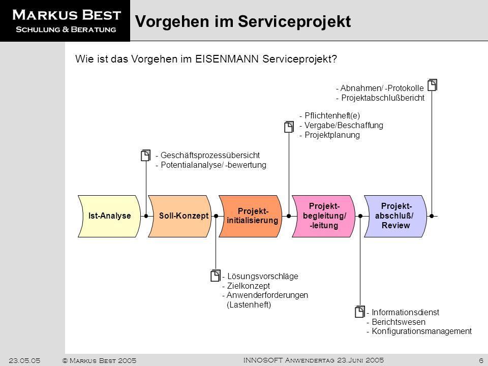 INNOSOFT Anwendertag 23.Juni 2005 23.05.05© Markus Best 20056 - Geschäftsprozessübersicht - Potentialanalyse/ -bewertung - Lösungsvorschläge - Zielkon