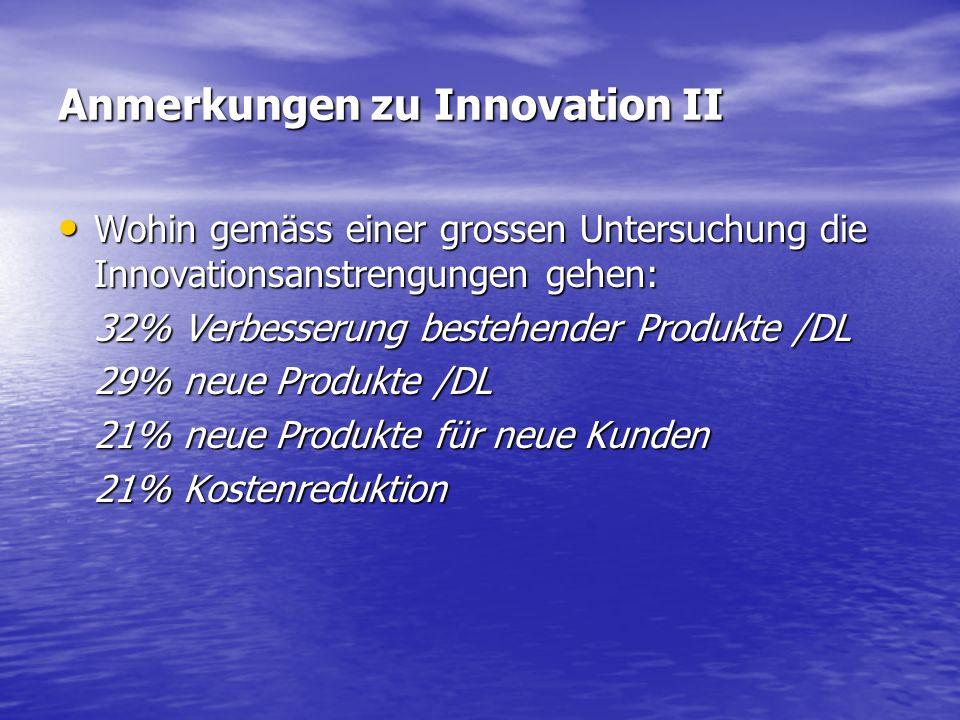Anmerkungen zu Innovation II Wohin gemäss einer grossen Untersuchung die Innovationsanstrengungen gehen: Wohin gemäss einer grossen Untersuchung die Innovationsanstrengungen gehen: 32% Verbesserung bestehender Produkte /DL 29% neue Produkte /DL 21% neue Produkte für neue Kunden 21% Kostenreduktion