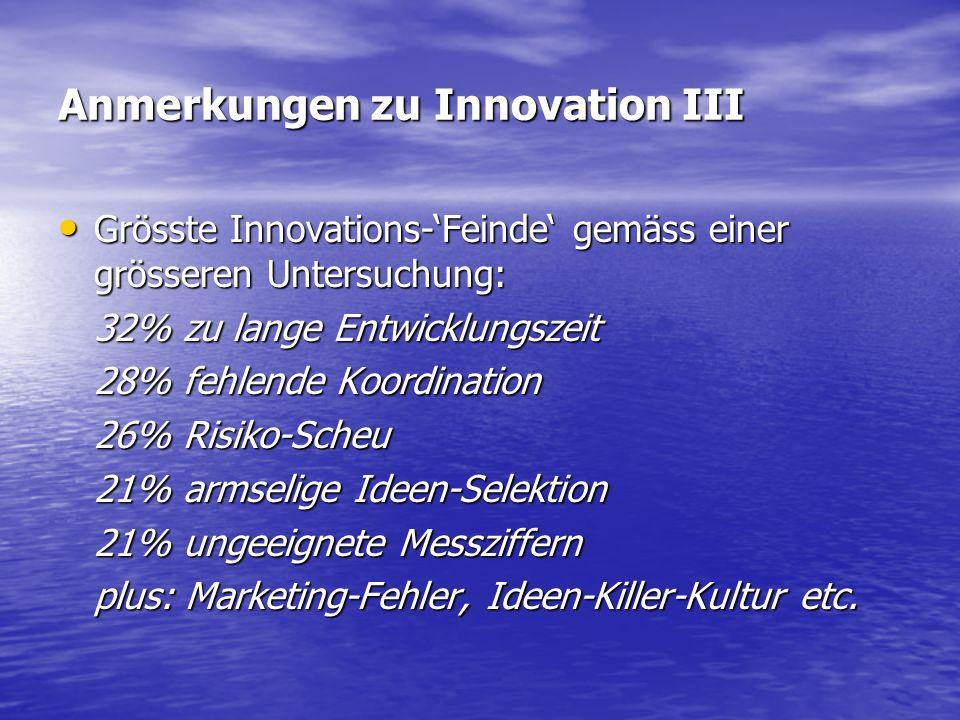 Anmerkungen zu Innovation III Grösste Innovations-Feinde gemäss einer grösseren Untersuchung: Grösste Innovations-Feinde gemäss einer grösseren Unters