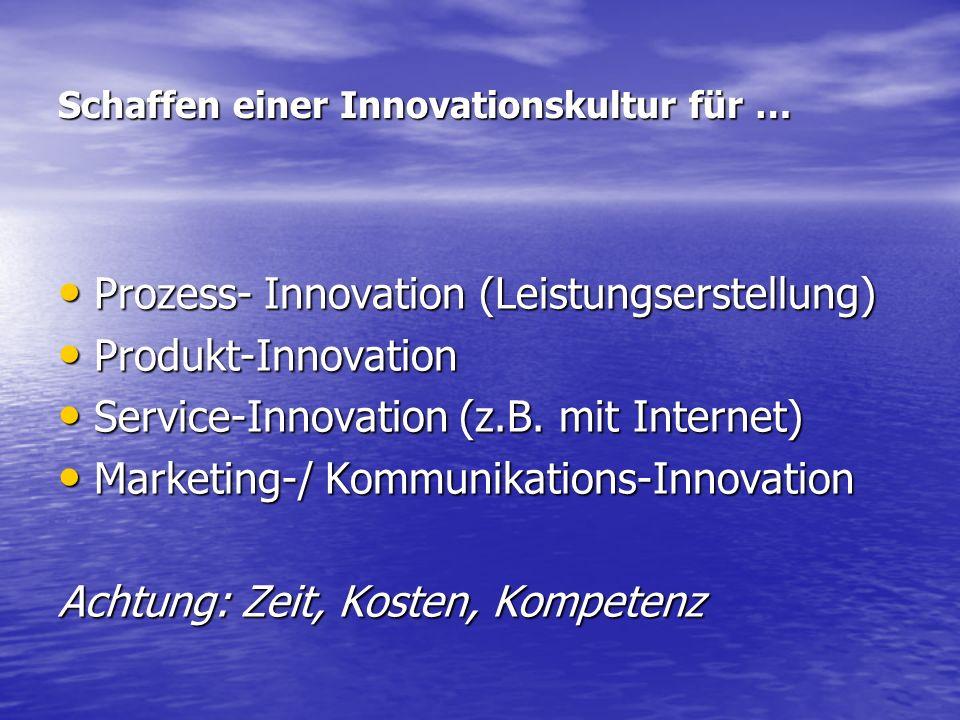 Schaffen einer Innovationskultur für … Prozess- Innovation (Leistungserstellung) Prozess- Innovation (Leistungserstellung) Produkt-Innovation Produkt-Innovation Service-Innovation (z.B.