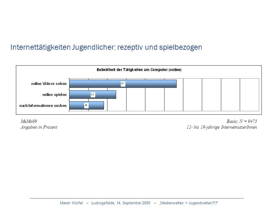 Maren Würfel – Ludwigsfelde, 14. September 2009 – Medienwelten = Jugendwelten?!? MeMo09 Basis: N = 9475 Angaben in Prozent 12- bis 19-jährige Internet