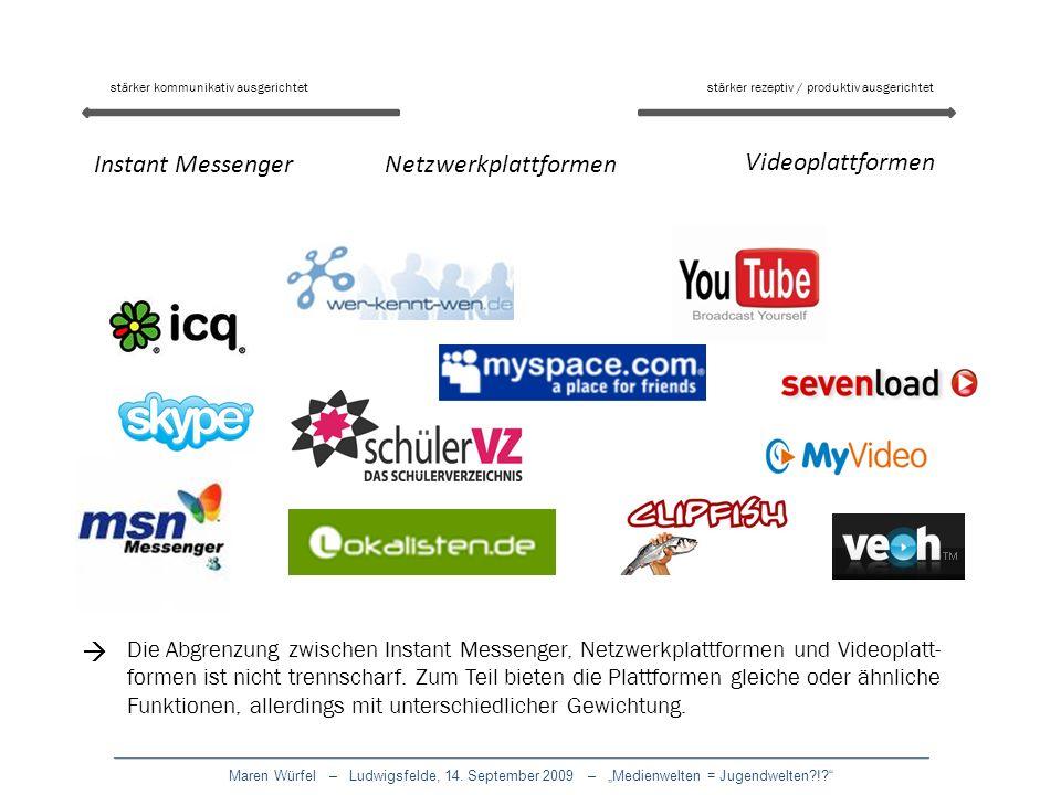Maren Würfel – Ludwigsfelde, 14. September 2009 – Medienwelten = Jugendwelten?!? Instant MessengerNetzwerkplattformen Videoplattformen Die Abgrenzung