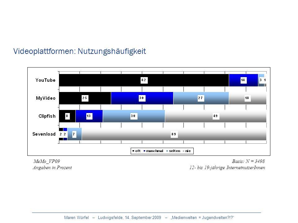 Maren Würfel – Ludwigsfelde, 14. September 2009 – Medienwelten = Jugendwelten?!? Videoplattformen: Nutzungshäufigkeit MeMo_VP09 Basis: N = 3498 Angabe