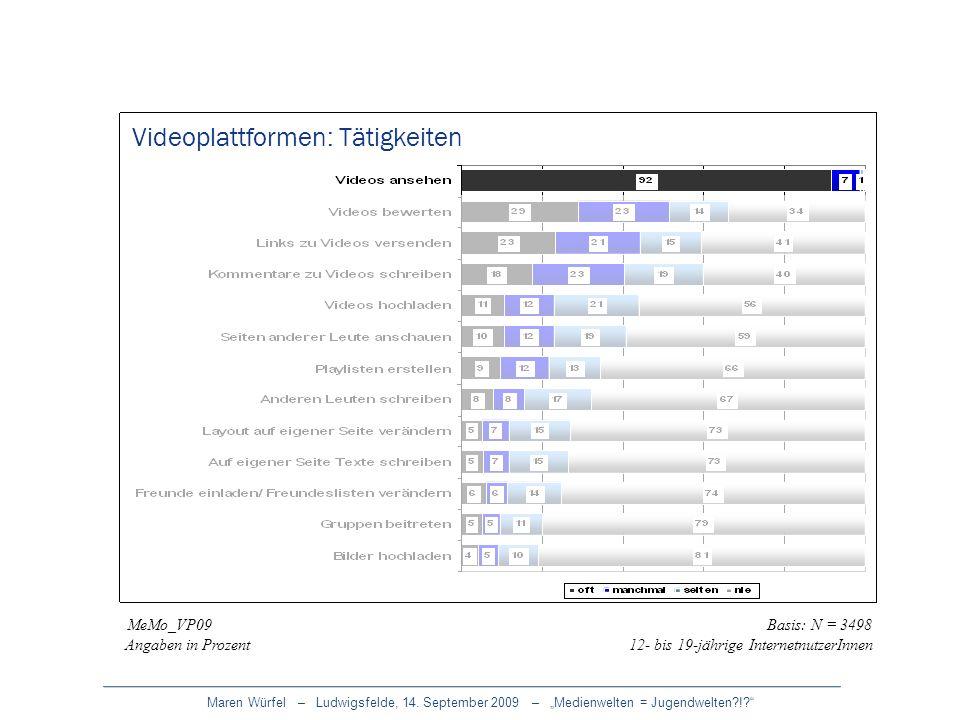 Maren Würfel – Ludwigsfelde, 14. September 2009 – Medienwelten = Jugendwelten?!? Videoplattformen: Tätigkeiten MeMo_VP09 Basis: N = 3498 Angaben in Pr