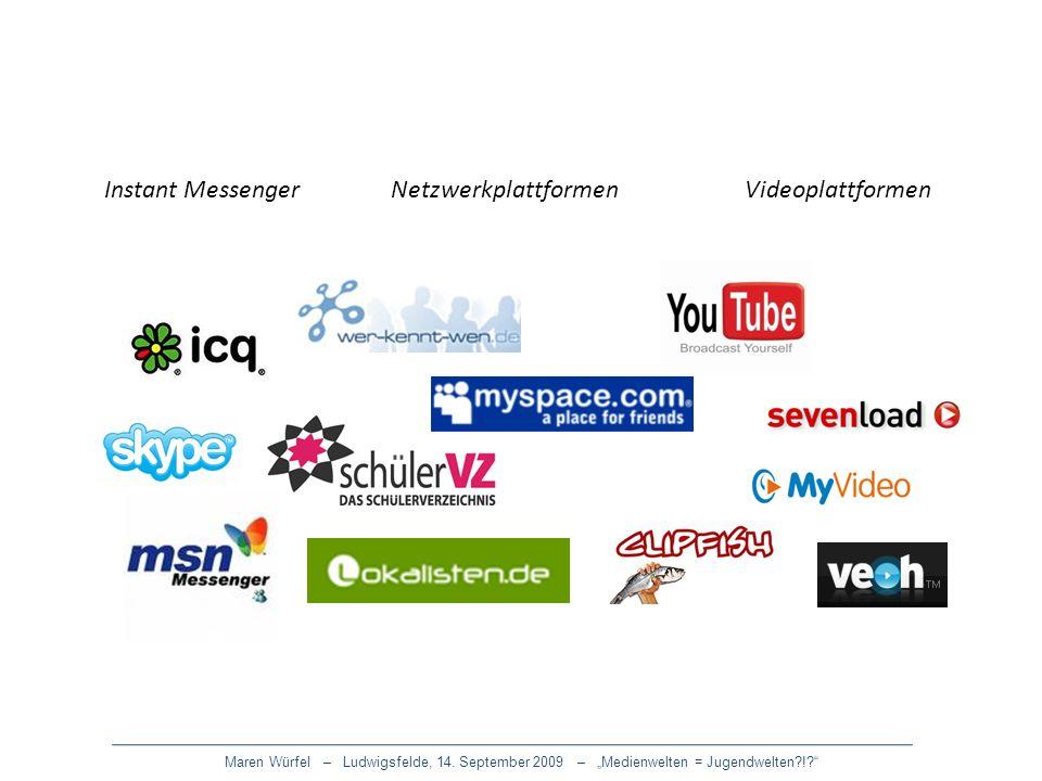 Maren Würfel – Ludwigsfelde, 14. September 2009 – Medienwelten = Jugendwelten?!? Instant MessengerNetzwerkplattformenVideoplattformen