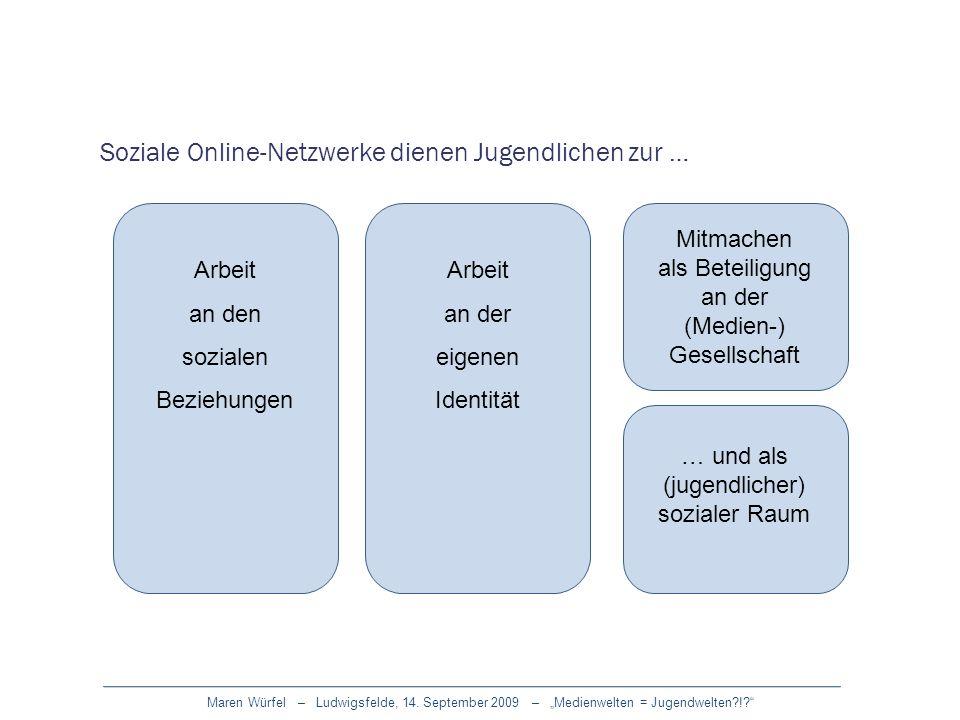 Maren Würfel – Ludwigsfelde, 14. September 2009 – Medienwelten = Jugendwelten?!? Soziale Online-Netzwerke dienen Jugendlichen zur … Arbeit an den sozi