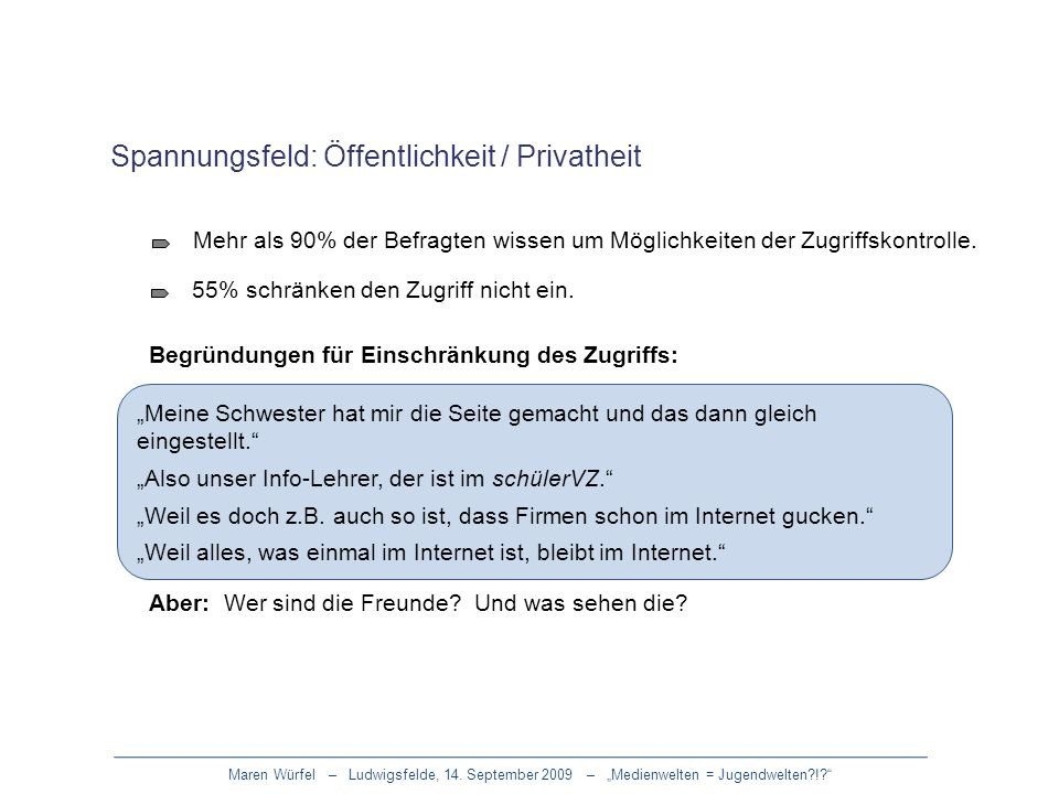 Maren Würfel – Ludwigsfelde, 14. September 2009 – Medienwelten = Jugendwelten?!? Spannungsfeld: Öffentlichkeit / Privatheit Mehr als 90% der Befragten