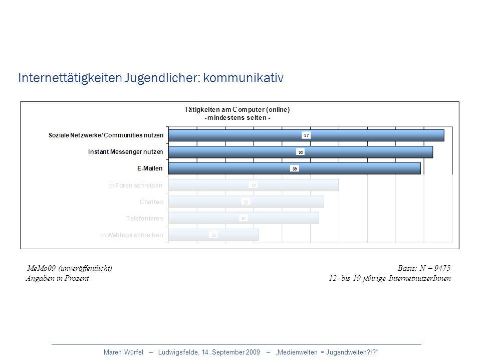 Maren Würfel – Ludwigsfelde, 14. September 2009 – Medienwelten = Jugendwelten?!? MeMo09 (unveröffentlicht) Basis: N = 9475 Angaben in Prozent 12- bis