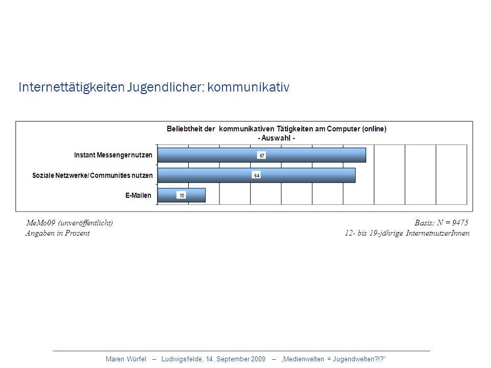 Maren Würfel – Ludwigsfelde, 14. September 2009 – Medienwelten = Jugendwelten?!? Internettätigkeiten Jugendlicher: kommunikativ MeMo09 (unveröffentlic