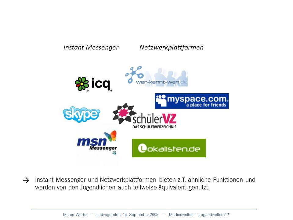 Maren Würfel – Ludwigsfelde, 14. September 2009 – Medienwelten = Jugendwelten?!? Instant MessengerNetzwerkplattformen Instant Messenger und Netzwerkpl