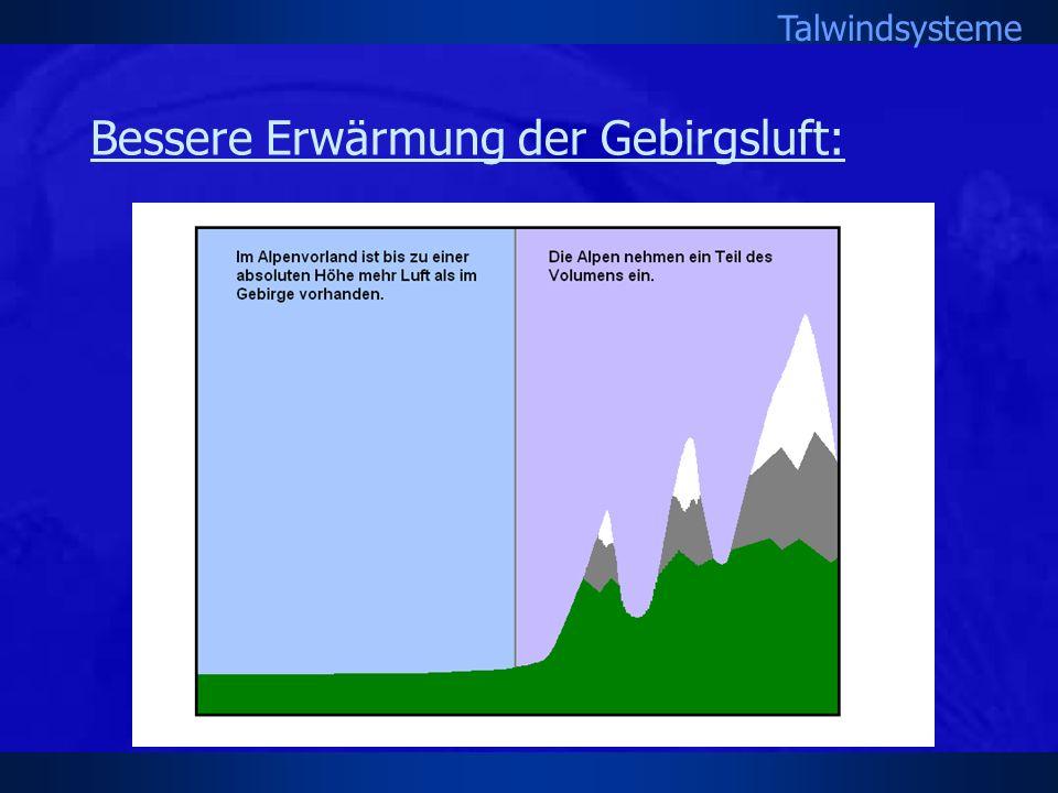 Talwindsysteme Bessere Erwärmung der Gebirgsluft: