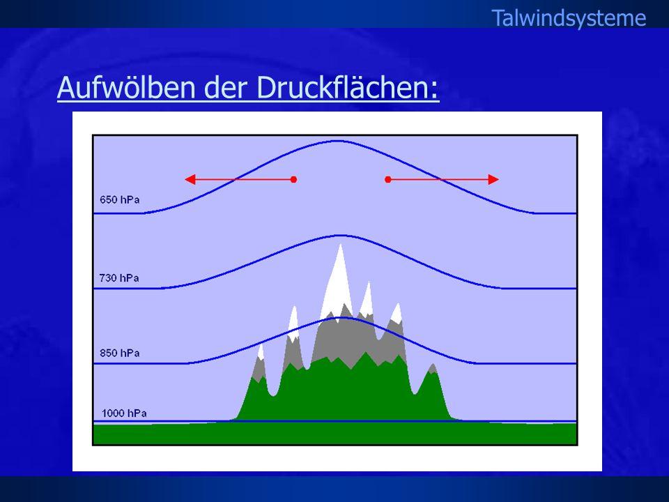 Talwindsysteme Aufwölben der Druckflächen: