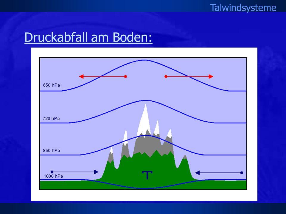 Talwindsysteme Druckabfall am Boden: