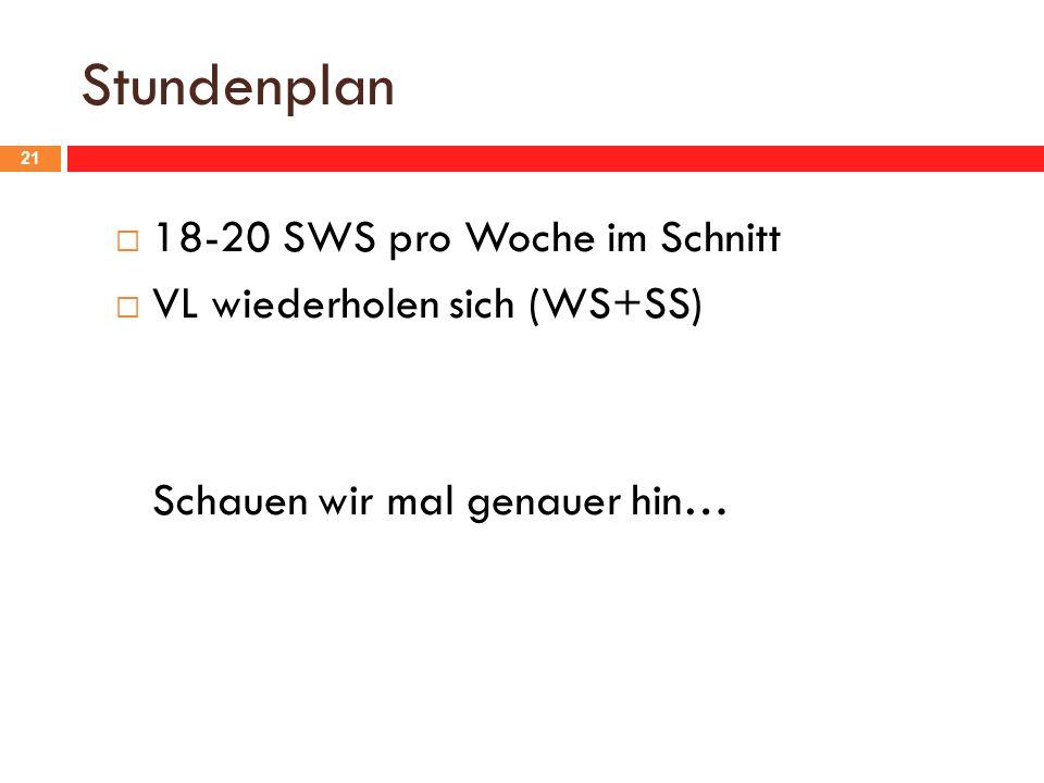 Stundenplan 21 18-20 SWS pro Woche im Schnitt VL wiederholen sich (WS+SS) Schauen wir mal genauer hin…