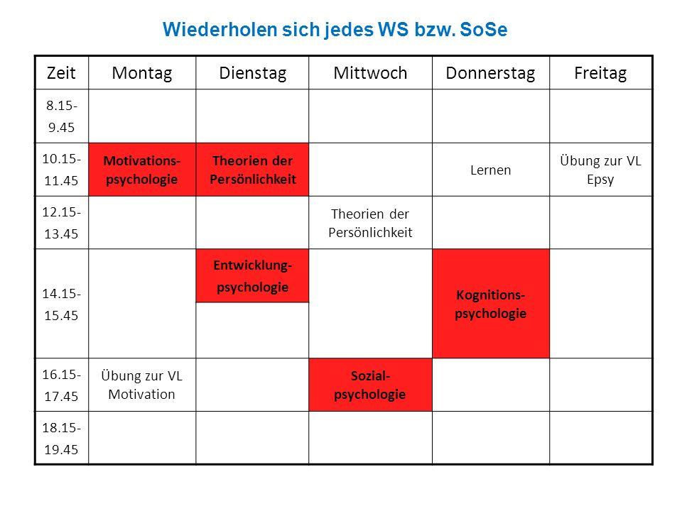 Wiederholen sich jedes WS bzw. SoSe ZeitMontagDienstagMittwochDonnerstagFreitag 8.15- 9.45 10.15- 11.45 Motivations- psychologie Theorien der Persönli