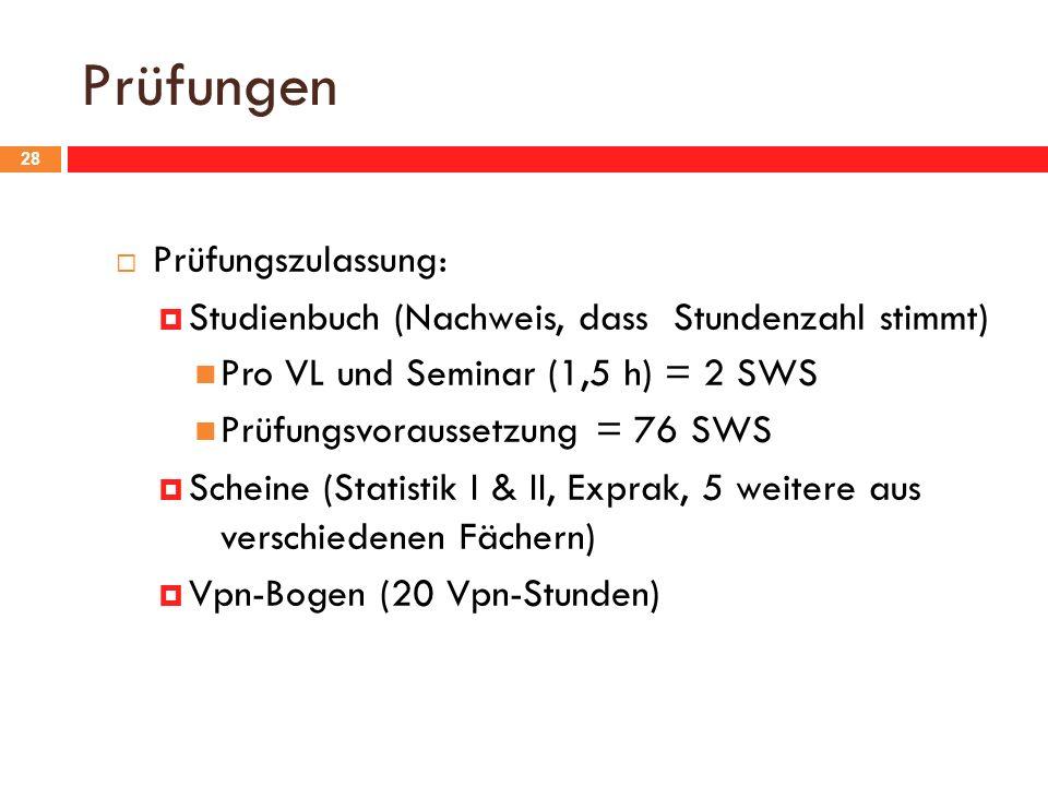 Prüfungen 28 Prüfungszulassung: Studienbuch (Nachweis, dass Stundenzahl stimmt) Pro VL und Seminar (1,5 h) = 2 SWS Prüfungsvoraussetzung = 76 SWS Scheine (Statistik I & II, Exprak, 5 weitere aus verschiedenen Fächern) Vpn-Bogen (20 Vpn-Stunden)