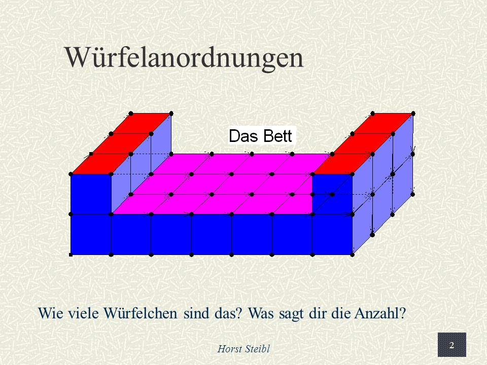 Horst Steibl 3 Der Somawürfel Es sind dann 27 Einzelwürfel verarbeitet.