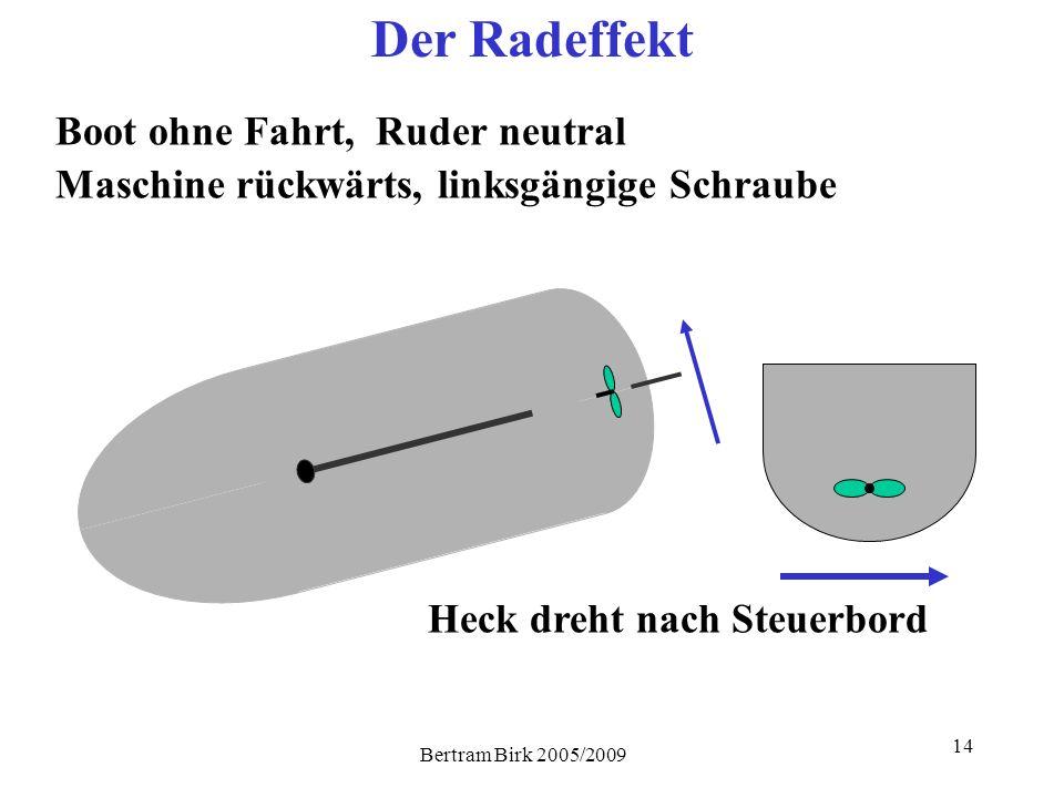 Bertram Birk 2005/2009 14 Der Radeffekt Boot ohne Fahrt, Ruder neutral Maschine rückwärts, linksgängige Schraube Heck dreht nach Steuerbord