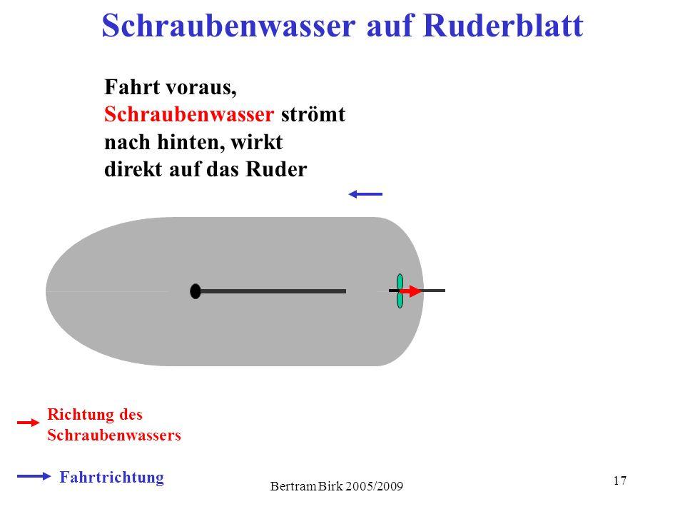 Bertram Birk 2005/2009 17 Schraubenwasser auf Ruderblatt Fahrtrichtung Richtung des Schraubenwassers Fahrt voraus, Schraubenwasser strömt nach hinten,