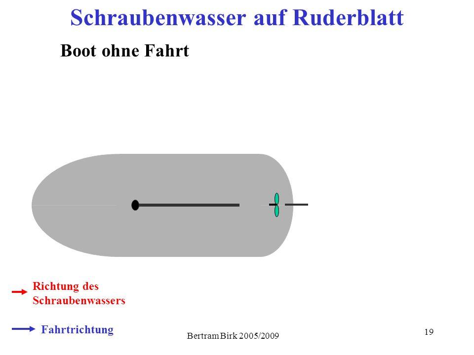 Bertram Birk 2005/2009 19 Schraubenwasser auf Ruderblatt Fahrtrichtung Richtung des Schraubenwassers Boot ohne Fahrt
