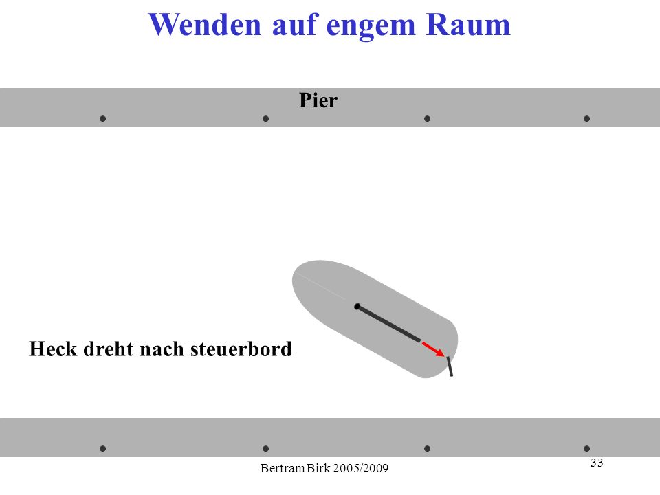 Bertram Birk 2005/2009 33 Heck dreht nach steuerbord Pier Wenden auf engem Raum