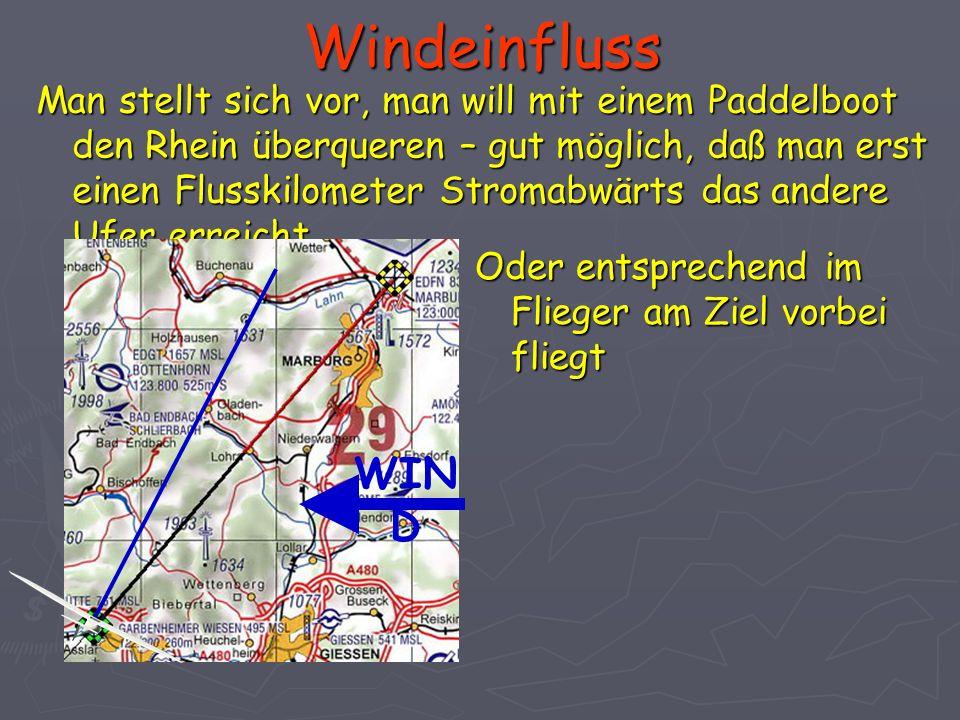 Windeinfluss Man stellt sich vor, man will mit einem Paddelboot den Rhein überqueren – gut möglich, daß man erst einen Flusskilometer Stromabwärts das