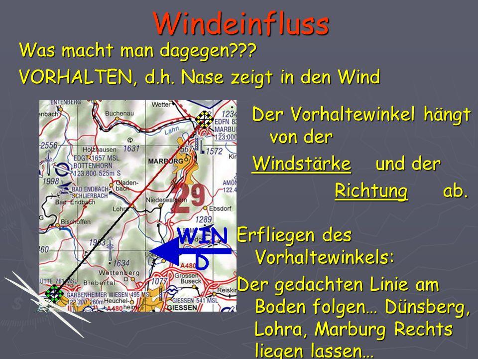 Windeinfluss Was macht man dagegen??? VORHALTEN, d.h. Nase zeigt in den Wind WIN D Der Vorhaltewinkel hängt von der Windstärke und der Richtung ab. Ri
