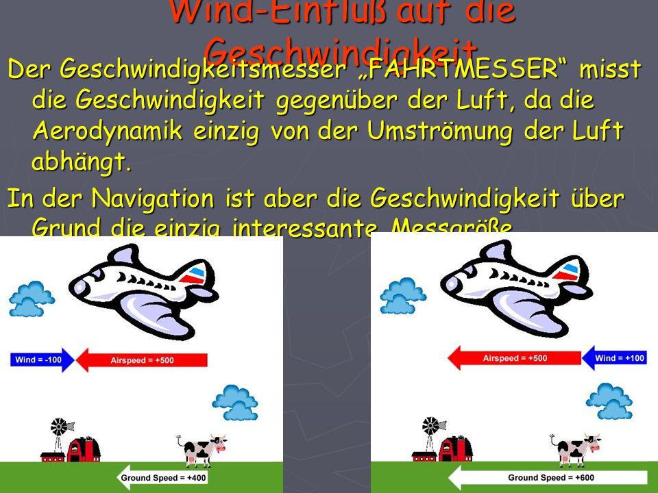 Wind-Einfluß auf die Geschwindigkeit Der Geschwindigkeitsmesser FAHRTMESSER misst die Geschwindigkeit gegenüber der Luft, da die Aerodynamik einzig vo