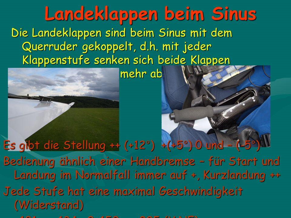 Landeklappen beim Sinus Die Landeklappen sind beim Sinus mit dem Querruder gekoppelt, d.h. mit jeder Klappenstufe senken sich beide Klappen gleichzeit