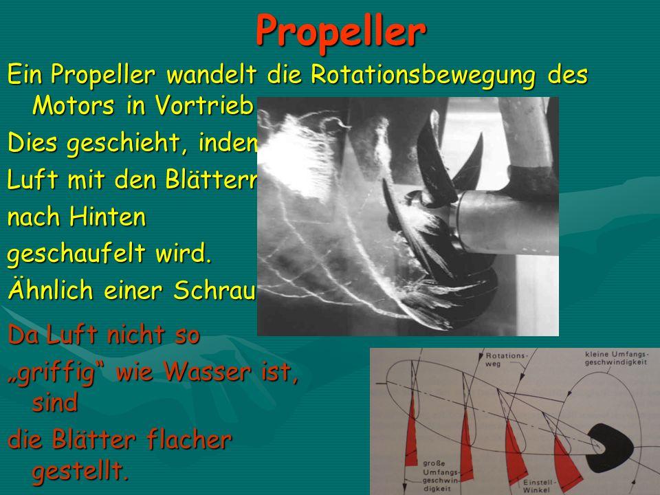 Propeller Ein Propeller wandelt die Rotationsbewegung des Motors in Vortrieb um. Dies geschieht, indem Luft mit den Blättern nach Hinten geschaufelt w