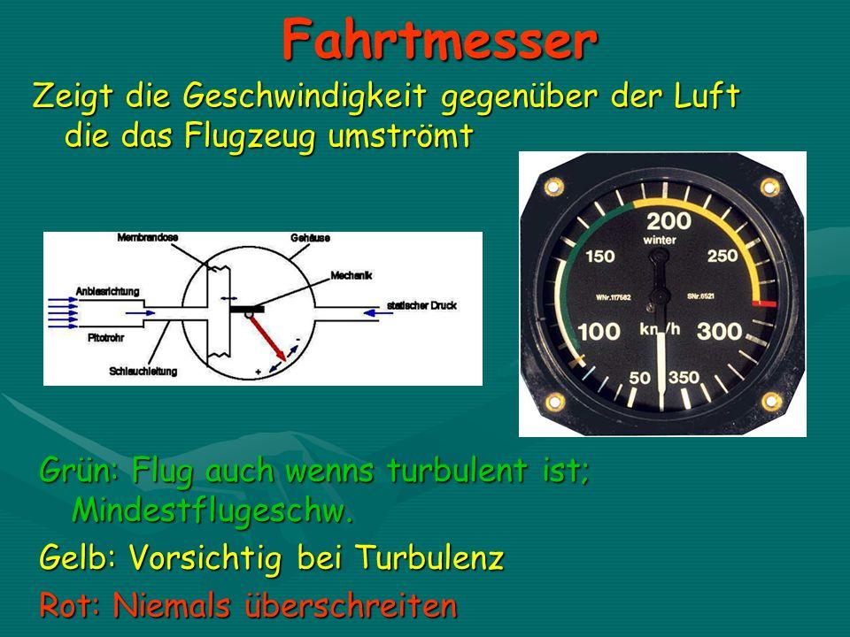 Fahrtmesser Zeigt die Geschwindigkeit gegenüber der Luft die das Flugzeug umströmt Grün: Flug auch wenns turbulent ist; Mindestflugeschw. Gelb: Vorsic