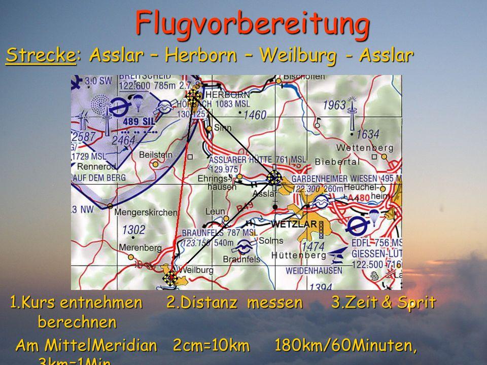 Flugvorbereitung Strecke: Asslar – Herborn – Weilburg - Asslar 1.Kurs entnehmen 2.Distanz messen 3.Zeit & Sprit berechnen 1.Kurs entnehmen 2.Distanz m