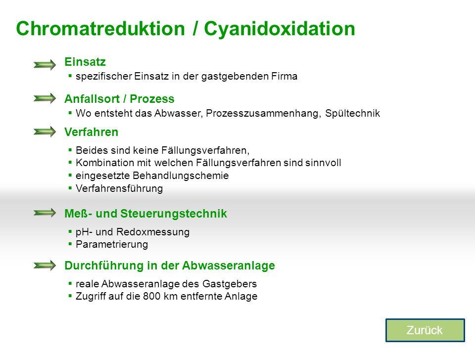Chromatreduktion / Cyanidoxidation Einsatz spezifischer Einsatz in der gastgebenden Firma Verfahren Beides sind keine Fällungsverfahren, Kombination m