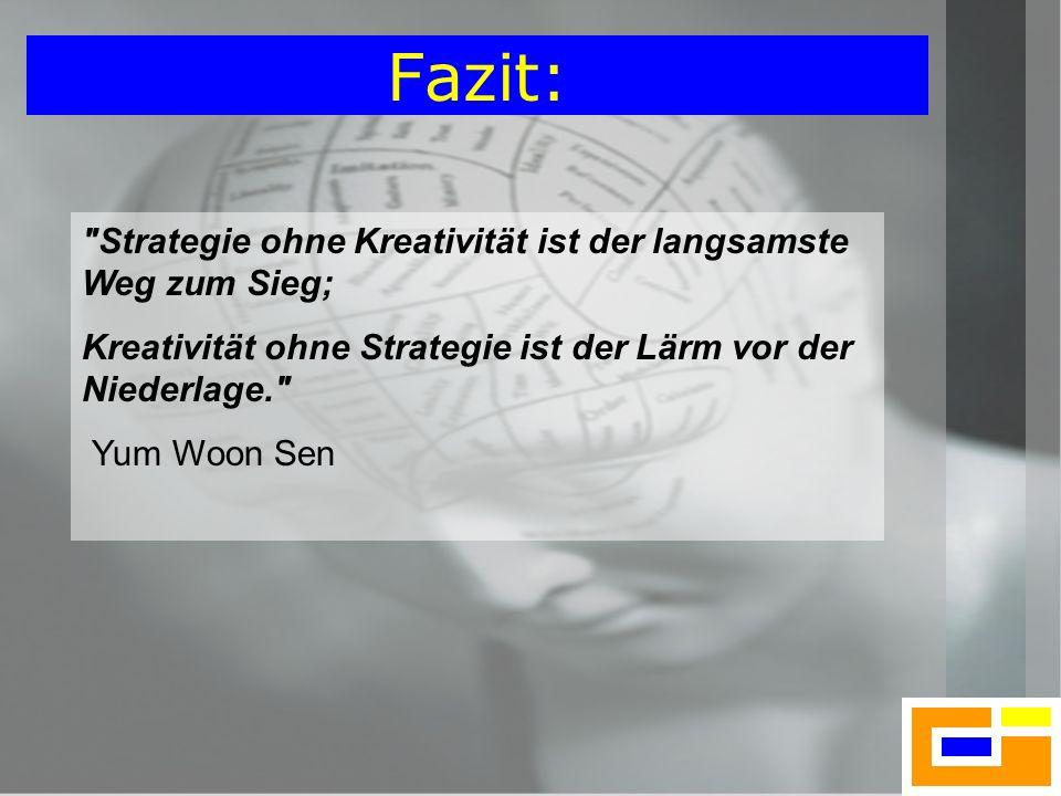 13 Fazit: Strategie ohne Kreativität ist der langsamste Weg zum Sieg; Kreativität ohne Strategie ist der Lärm vor der Niederlage. Yum Woon Sen