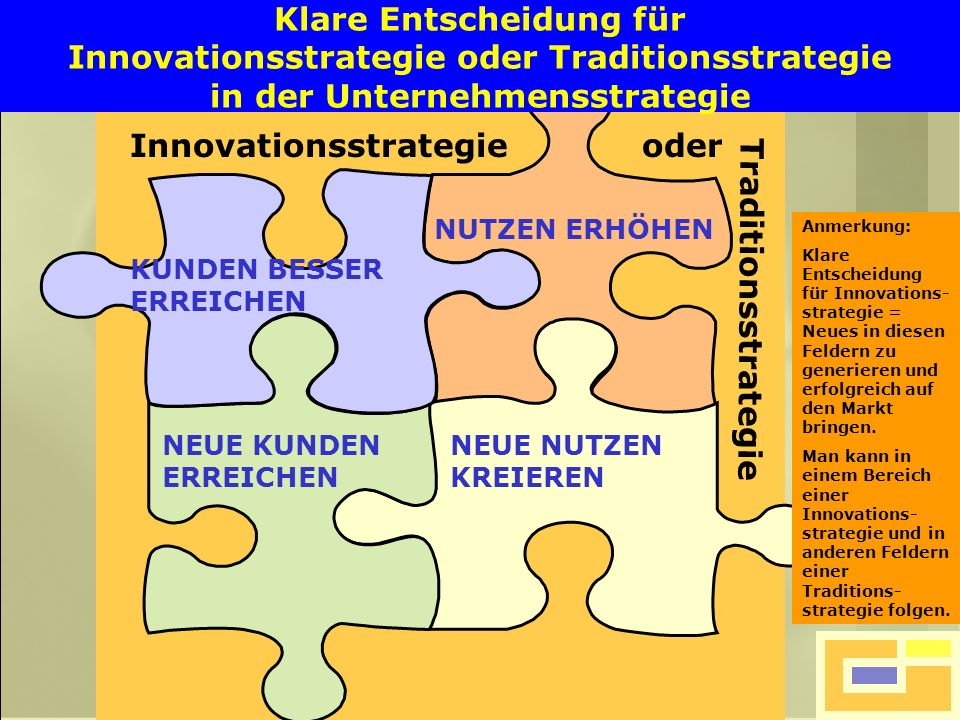 7 Klare Entscheidung für Innovationsstrategie oder Traditionsstrategie in der Unternehmensstrategie KUNDEN BESSER ERREICHEN NUTZEN ERHÖHEN NEUE KUNDEN ERREICHEN NEUE NUTZEN KREIEREN Innovationsstrategieoder Traditionsstrategie Anmerkung: Klare Entscheidung für Innovations- strategie = Neues in diesen Feldern zu generieren und erfolgreich auf den Markt bringen.