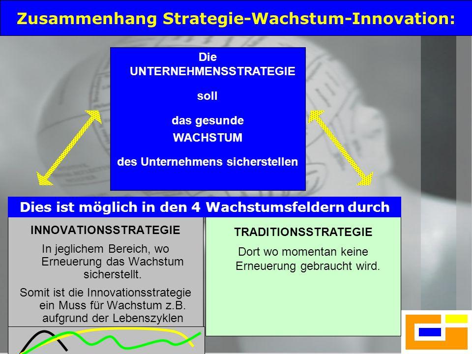 9 Innovationstypen DURCHBRUCHSINNOVATION VERBLÜFFEN DURCH EINMALIGE ENTWICKLUNG SOLL < 20 % INNOVATIONSBEREICHE Produkt – Innovation Dienstleistungs - Innovation Prozess – Innovation Sozial - Innovation PERMANENTE INNOVATION AUSSCHÖPFEN DURCH PERMANENTE NUTZENANPASSUNG SOLL > 80 % I N N O V A T I O N S P F A D E Anmerkung: Warum 80:20 ?.