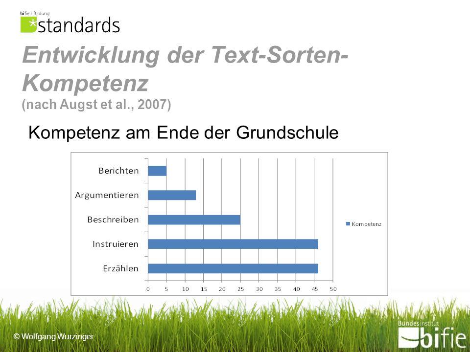 © Wolfgang Wurzinger Entwicklung der Text-Sorten- Kompetenz (nach Augst et al., 2007) Kompetenz am Ende der Grundschule