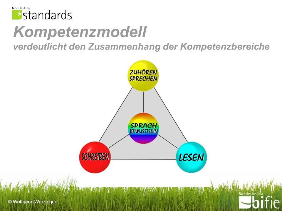© Wolfgang Wurzinger Kompetenzmodell verdeutlicht den Zusammenhang der Kompetenzbereiche