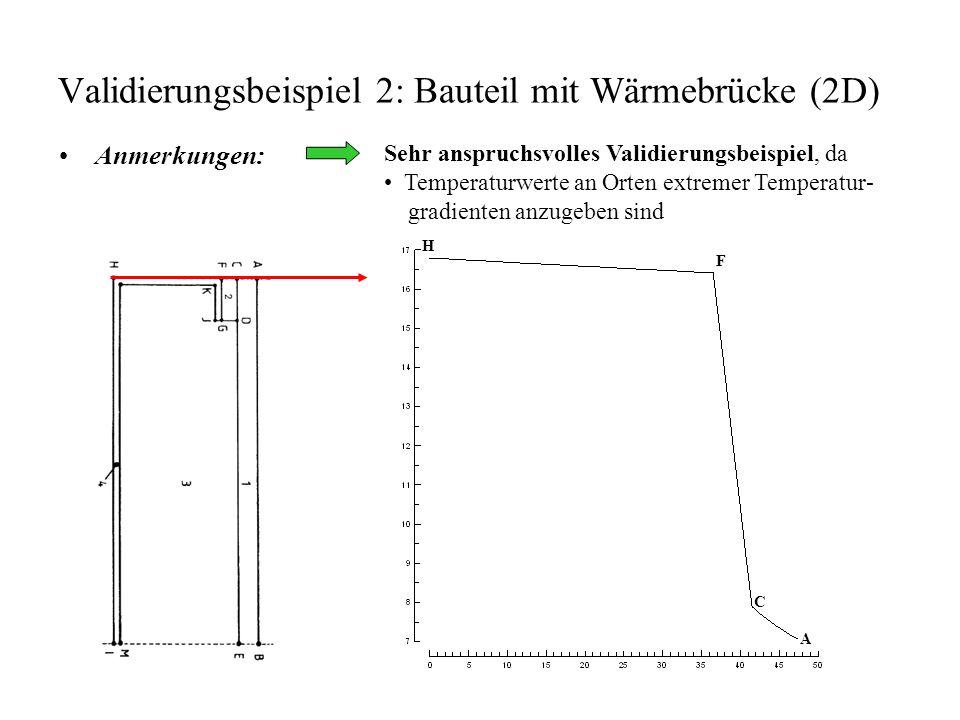 Validierungsbeispiel 2: Bauteil mit Wärmebrücke (2D) Anmerkungen: Sehr anspruchsvolles Validierungsbeispiel, da Temperaturwerte an Orten extremer Temperatur- gradienten anzugeben sind H F C A