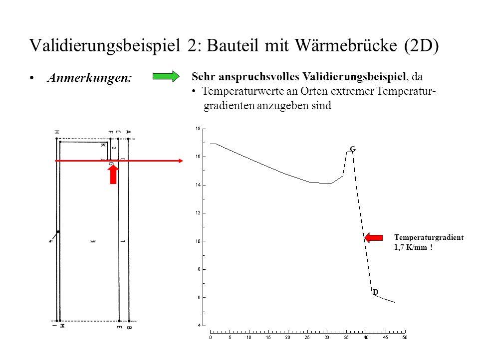 Validierungsbeispiel 2: Bauteil mit Wärmebrücke (2D) Anmerkungen: Sehr anspruchsvolles Validierungsbeispiel, da Temperaturwerte an Orten extremer Temperatur- gradienten anzugeben sind G D Temperaturgradient 1,7 K/mm !