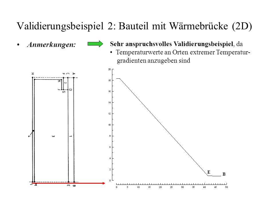 Validierungsbeispiel 2: Bauteil mit Wärmebrücke (2D) Anmerkungen: Sehr anspruchsvolles Validierungsbeispiel, da Temperaturwerte an Orten extremer Temperatur- gradienten anzugeben sind E B