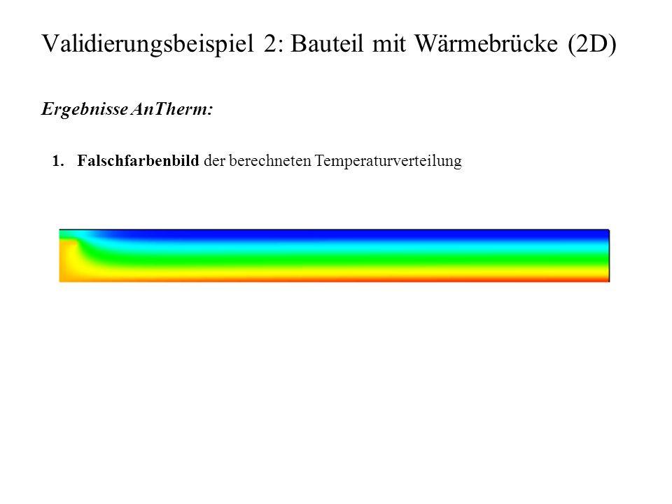 Validierungsbeispiel 2: Bauteil mit Wärmebrücke (2D) Ergebnisse AnTherm: 1.Falschfarbenbild der berechneten Temperaturverteilung